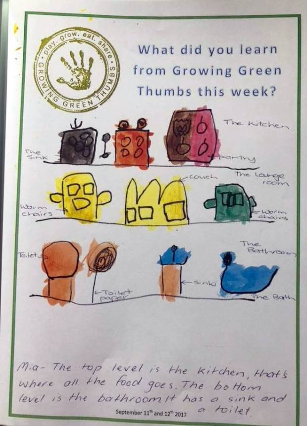 Edithvale Family and Childrens Centre - GROWING GREEN THUMBS